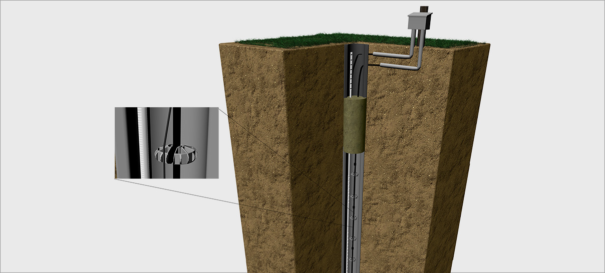 Cathodic Protection Cross Section | SAE Inc.