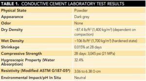 SAE-Lab-Table 1